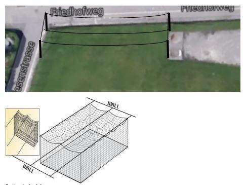 cage-projekt