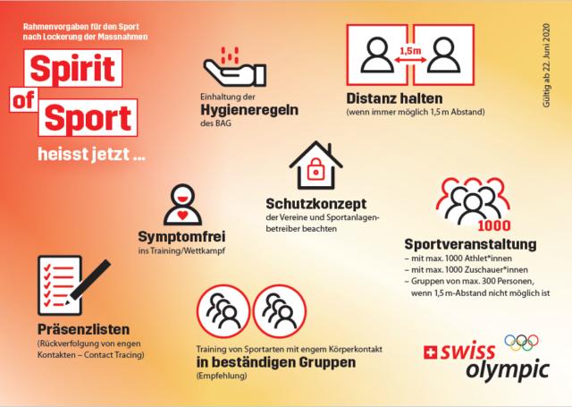 HUNTERS Covid-Schutzkonzepte ab 22. Juni 2020